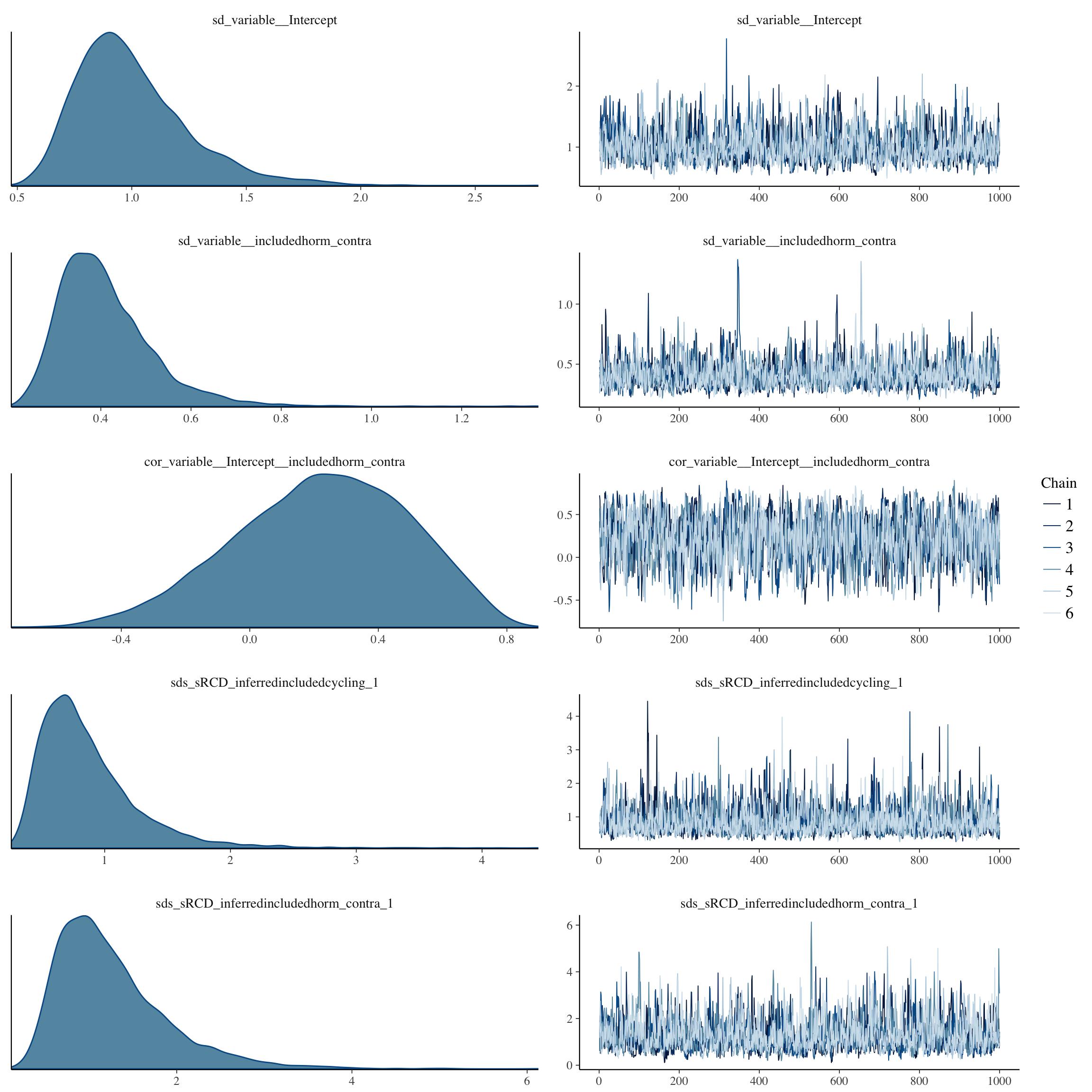 Seasonal Comparison Of Mean Numbers Of Birds Per Plot Manual Guide
